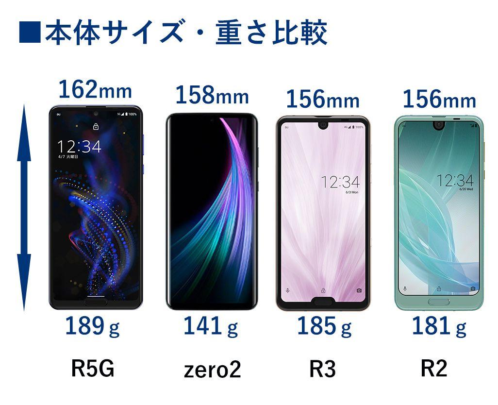 AQUOS R5G、zero2、R3、R2の本体サイズ・重さ比較