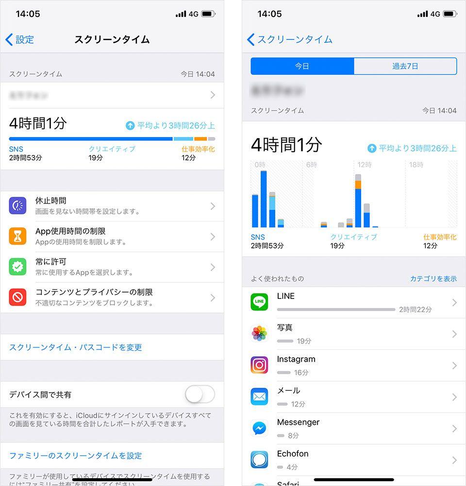 iOS 12の「スクリーンタイム」