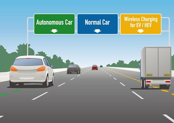 高速道路の電気自動車充電レーン
