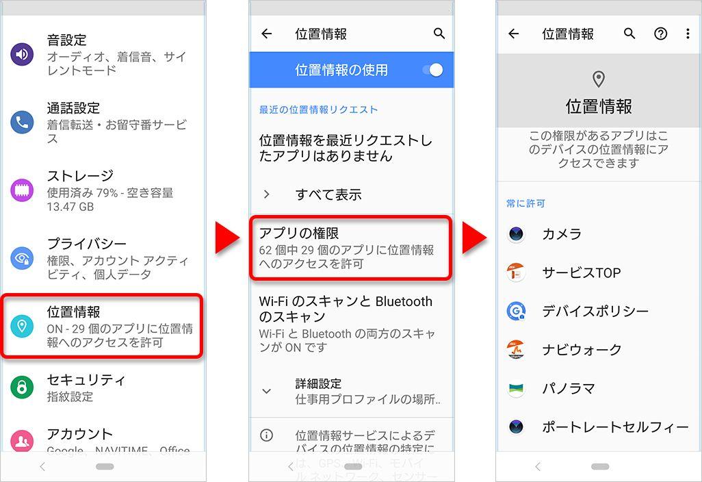 Androidの位置情報