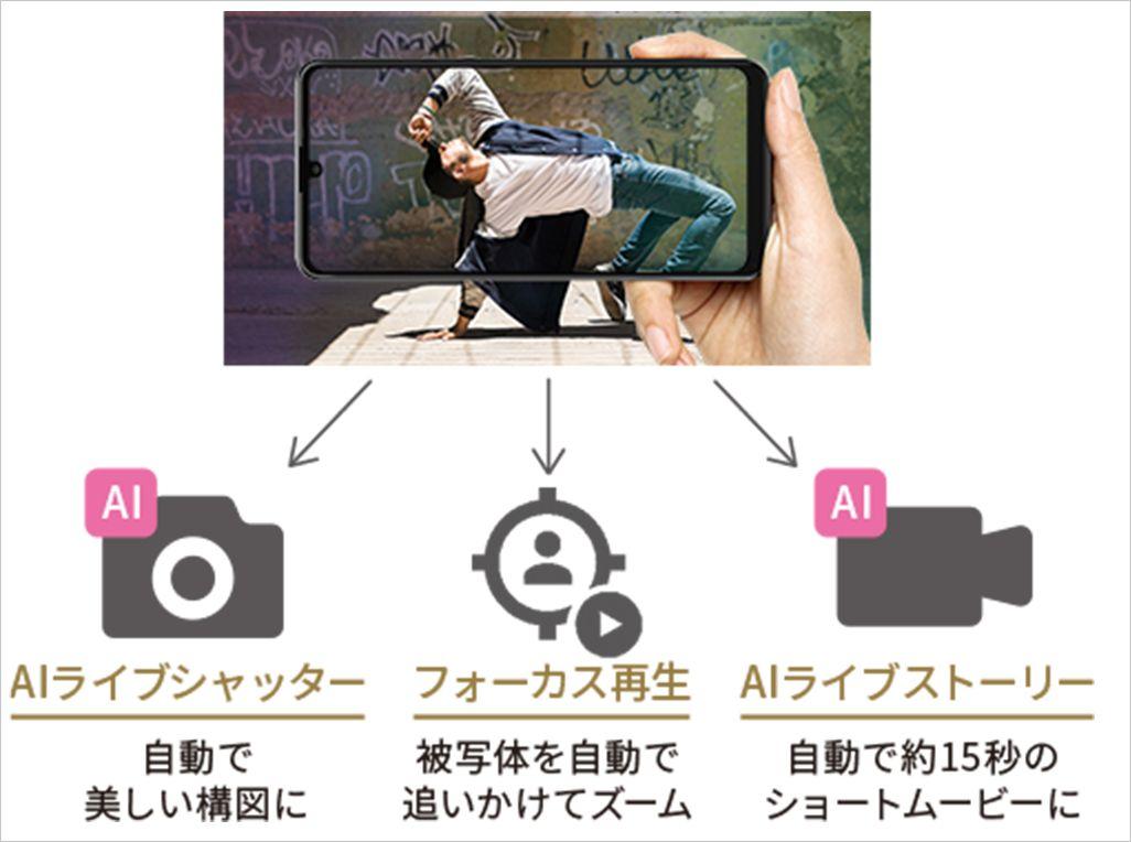 AQUOS zero5G basic DXのAI動画カメラ機能