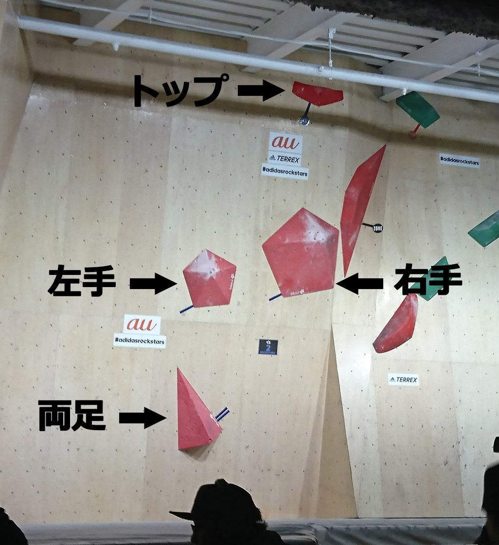「ADIDAS ROCKSTARS TOKYO 2018」の課題となる壁のひとつ