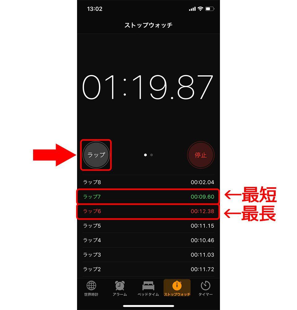 iPhone ストップウォッチ ラップタイム