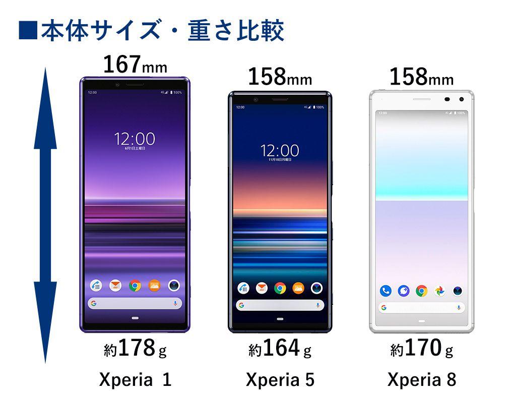 Xperia 1、Xperia 5、Xperia 8の本体サイズ・重さの比較表