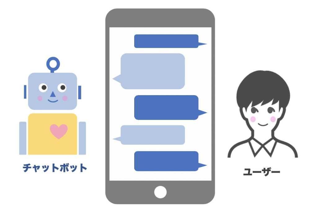 チャットボットのイメージ図