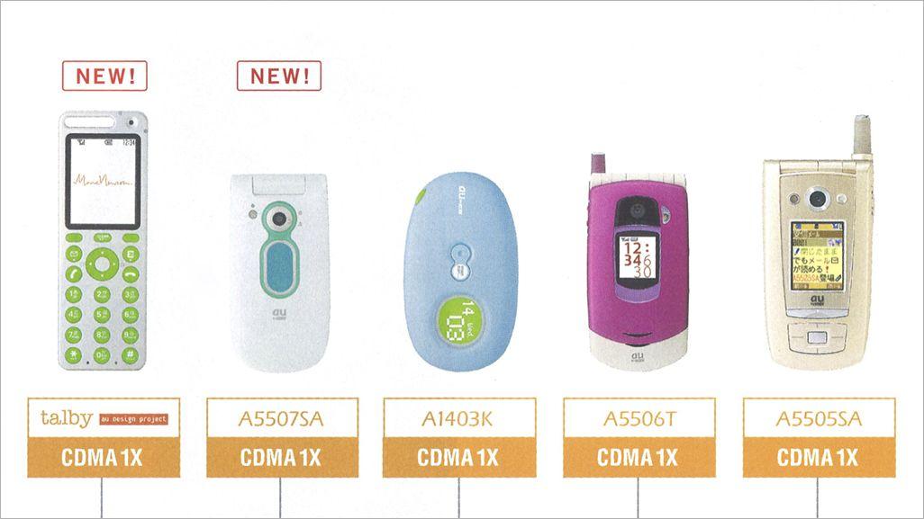 CDMA 1Xのロゴと対応ケータイ