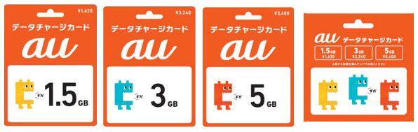 auの「データチャージカード」