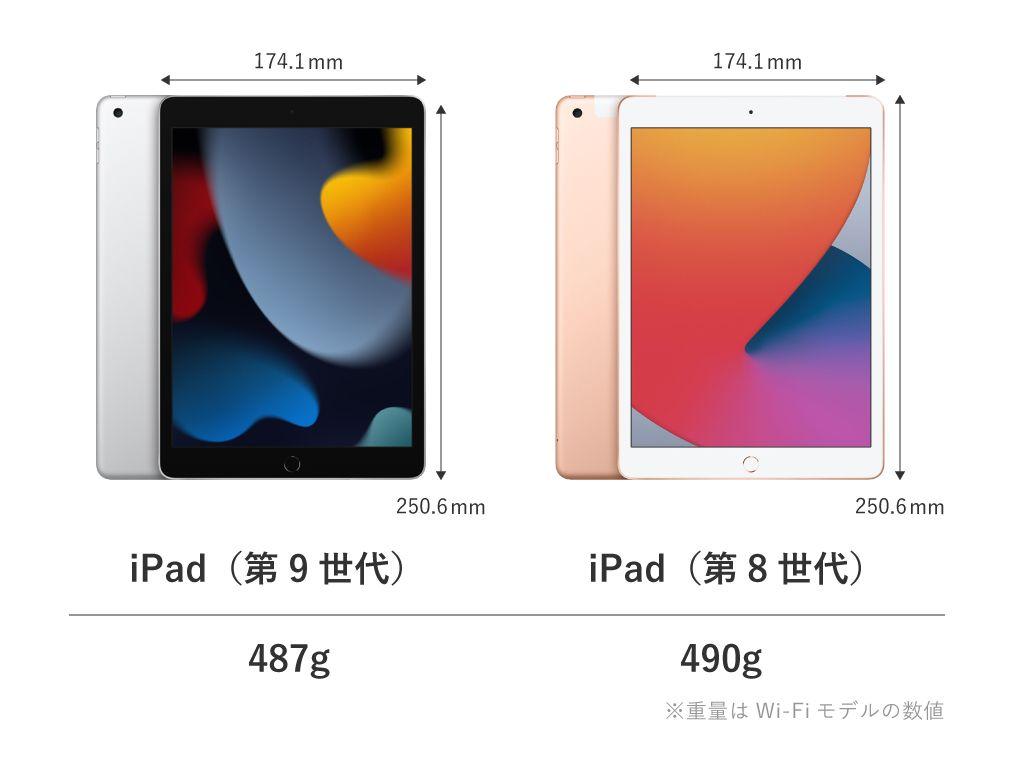 iPad(第9世代)のサイズ比較