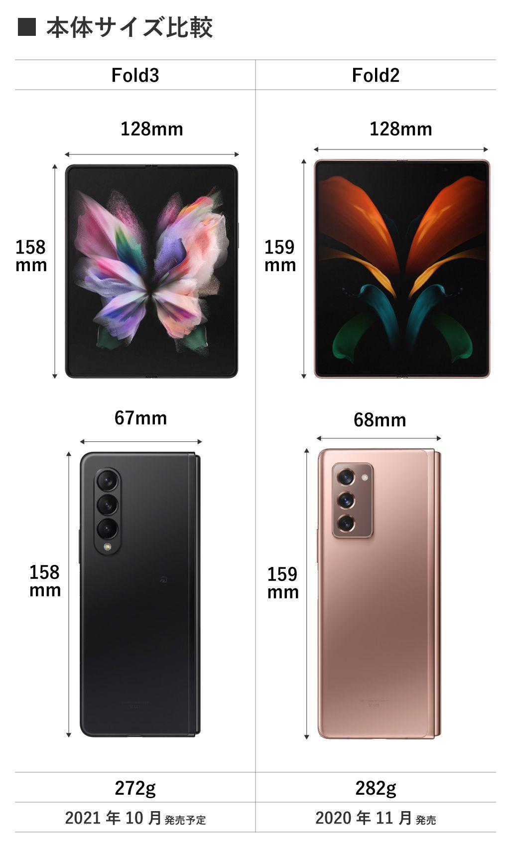 Galaxy Z Fold3 5G、Galaxy Z Fold2 5の本体サイズ比較