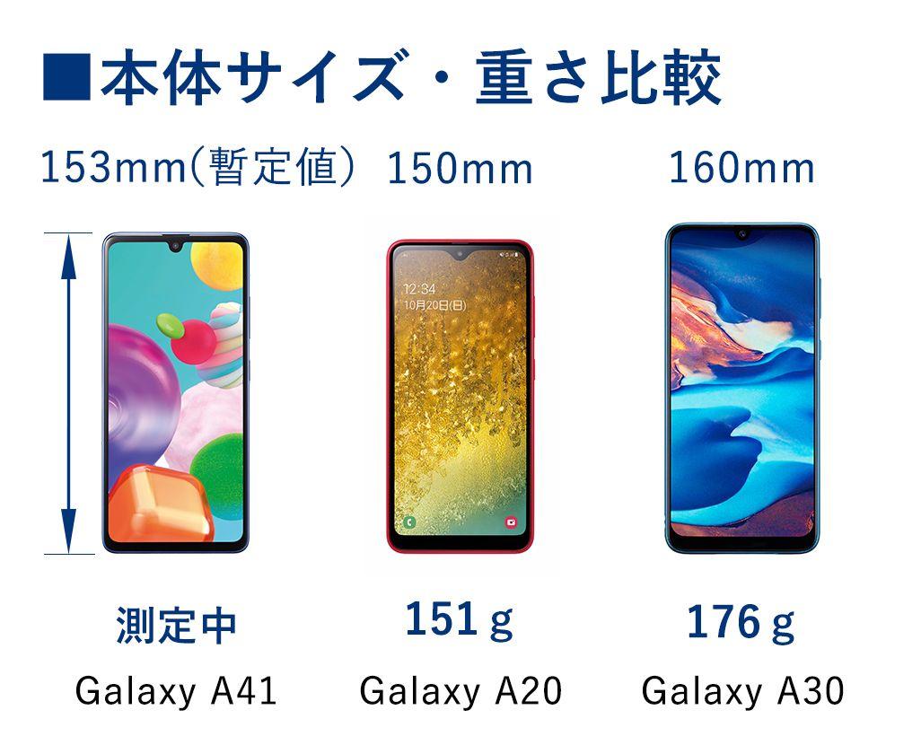 Galaxy A41、Galaxy A20、Galaxy A30の本体サイズ・重さ比較
