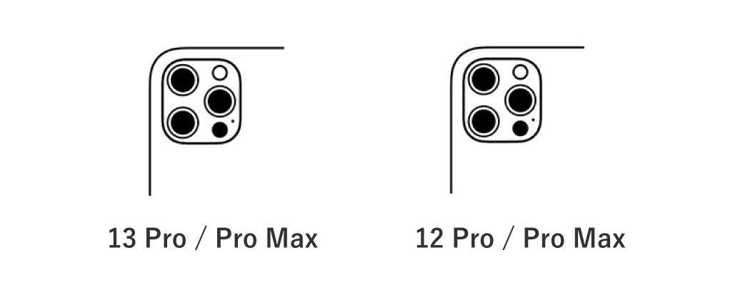 iPhone 13 Pro / 13 Pro MaxとiPhone 12 Pro / 12 Pro Maxの比較