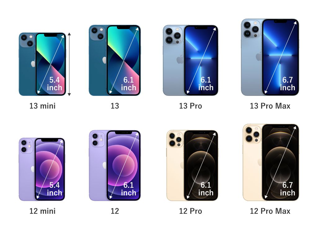 iPhone 13シリーズと12シリーズを比較