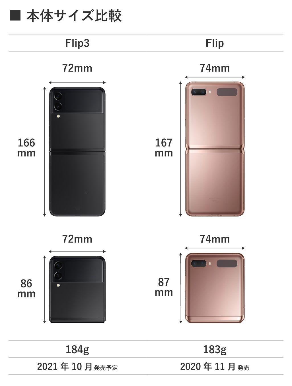 Galaxy Z Flip3 5GとGalaxy Z Flip 5Gの本体サイズ比較