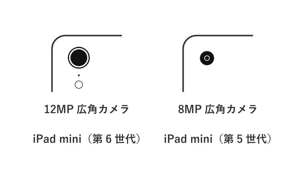 iPad mini(第6世代)のカメラ比較