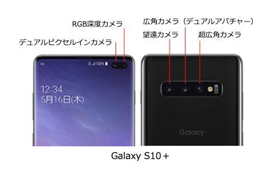 Galaxyのカメラ仕様