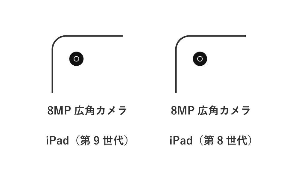iPad(第9世代)のカメラ比較