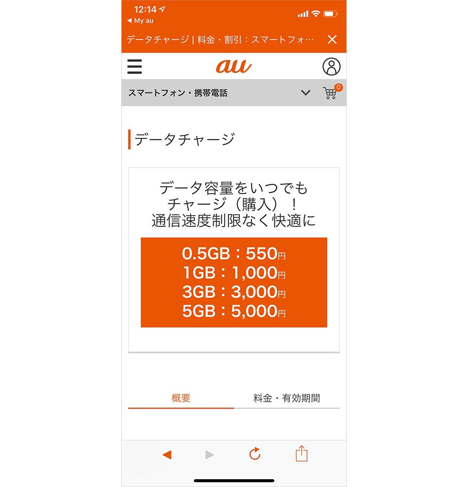 au WALLET アプリのデータチャージ画面
