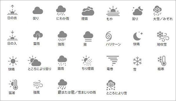 iPhoneの天気アプリのアイコン