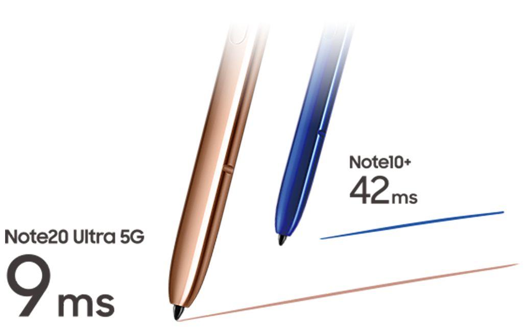 Galaxy Note20 UltraのSペン