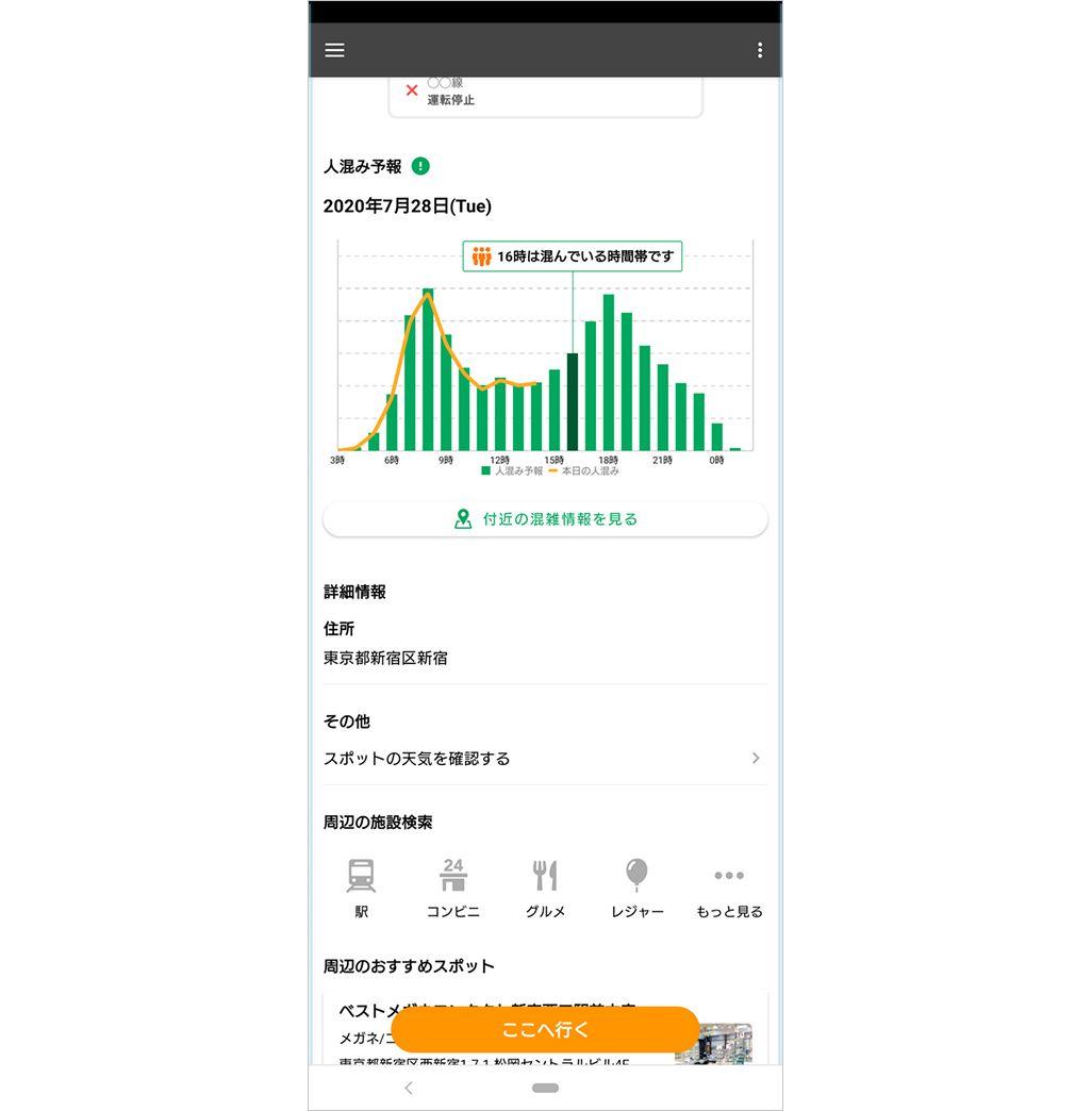 新宿駅の「駅混雑予報」のグラフ