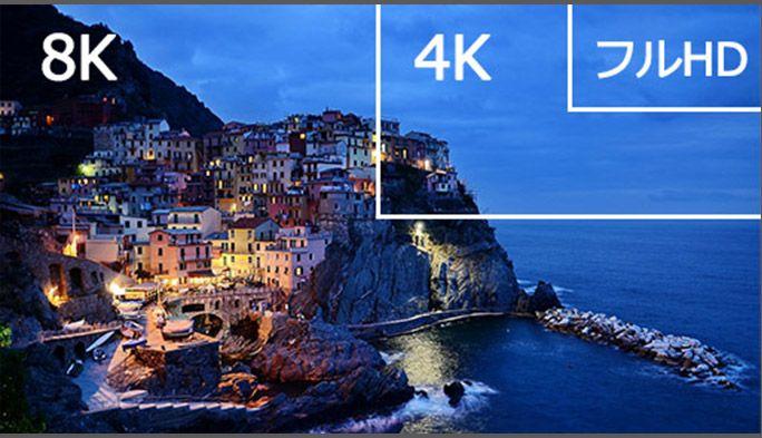 超高精細「8K動画」もスマホで実現? テレビCMで話題の「4K」との違いも解説