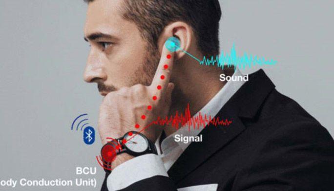 指が受話器になる! Samsungの社内ベンチャーが開発した腕時計用リストバンド